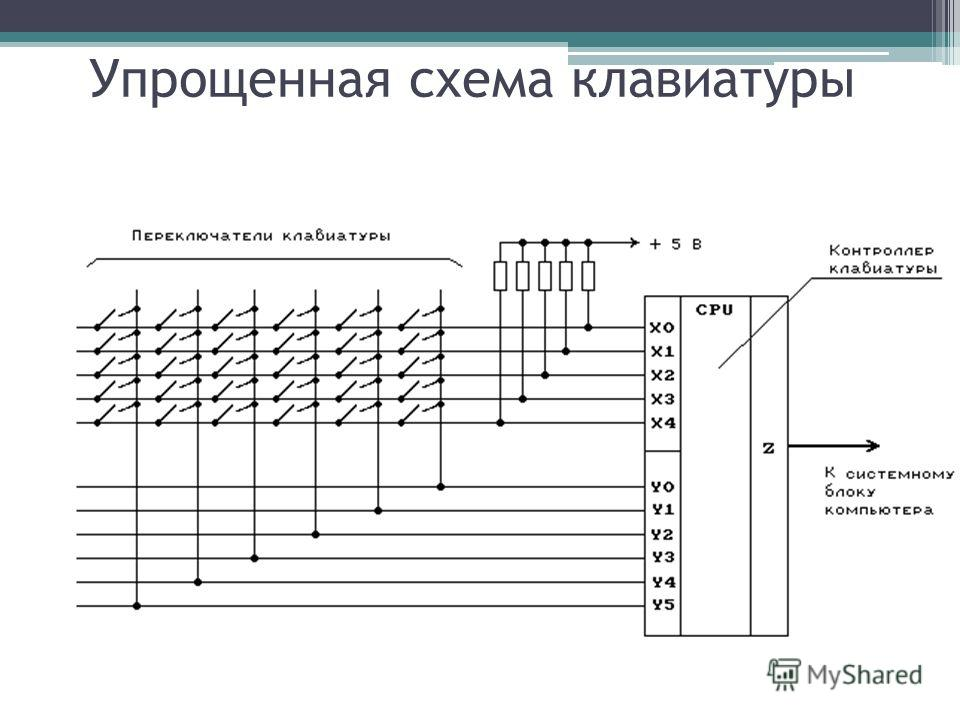 Упрощенная схема клавиатуры