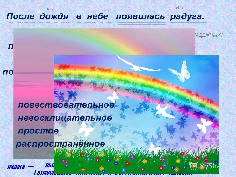 После дождя в небе появилась радуга. в небе где? П.п.в чём? после х когда? после чего? появилась П.п. появиласьдождя х Р.п. И.п. П.п. СМЫСЛОВОЙ ИЛИ ПАДЕЖНЫЙ? в чём? после чего? радуга выглядит как разноцветная дуга или окружность ( атмосферное оптиче