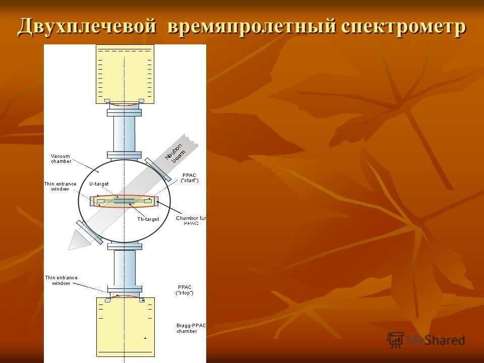 Двухплечевой времяпролетный спектрометр