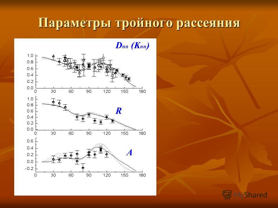 Параметры тройного рассеяния D nn (K nn ) R A