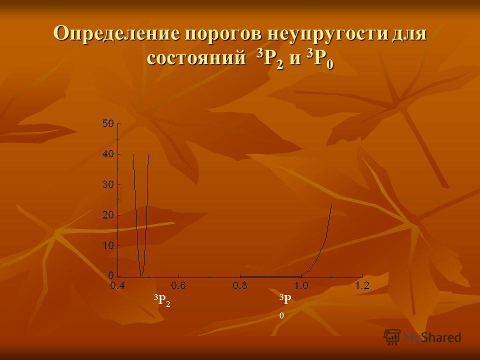 Определение порогов неупругости для состояний 3 Р 2 и 3 Р 0 3Р23Р2 3Р03Р0