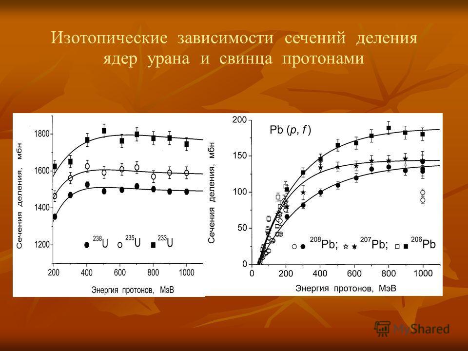 Изотопические зависимости сечений деления ядер урана и свинца протонами