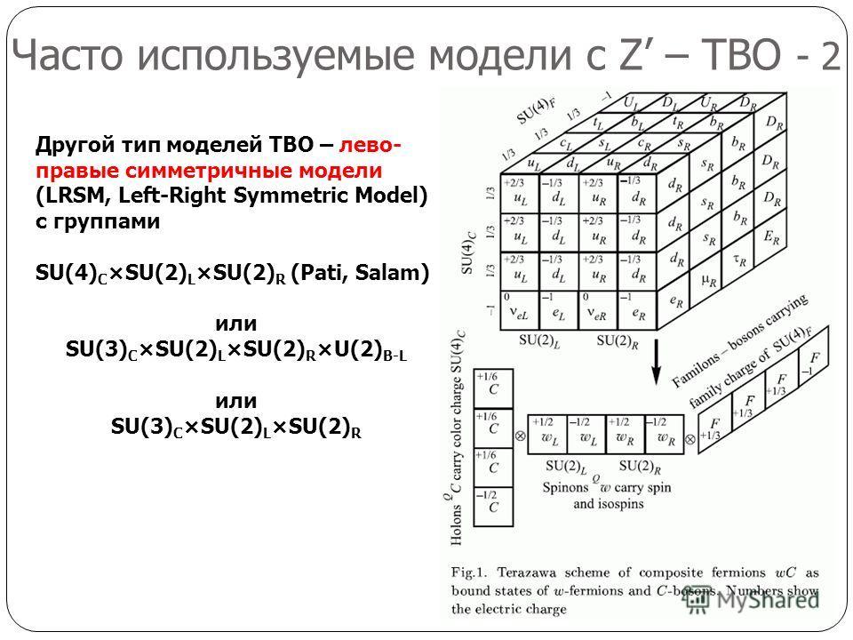 Другой тип моделей ТВО – лево- правые симметричные модели (LRSM, Left-Right Symmetric Model) с группами SU(4) C ×SU(2) L ×SU(2) R (Pati, Salam) или SU(3) C ×SU(2) L ×SU(2) R ×U(2) B-L или SU(3) C ×SU(2) L ×SU(2) R Часто используемые модели c Z – ТВО
