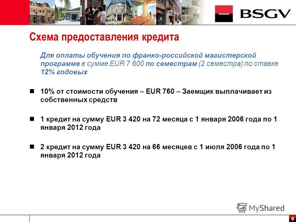 6 Схема предоставления кредита Для оплаты обучения по франко-российской магистерской программе в сумме EUR 7 600 по семестрам (2 семестра) по ставке 12% годовых 10% от стоимости обучения – EUR 760 – Заемщик выплачивает из собственных средств 1 кредит