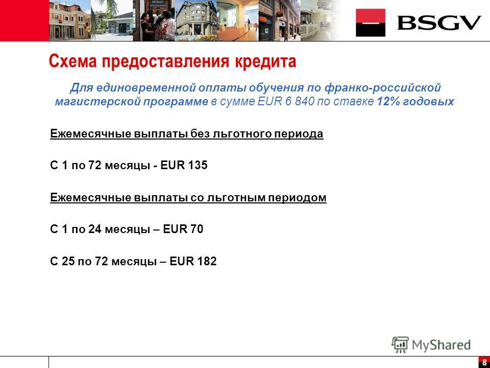 8 Для единовременной оплаты обучения по франко-российской магистерской программе в сумме EUR 6 840 по ставке 12% годовых Ежемесячные выплаты без льготного периода С 1 по 72 месяцы - EUR 135 Ежемесячные выплаты со льготным периодом С 1 по 24 месяцы –