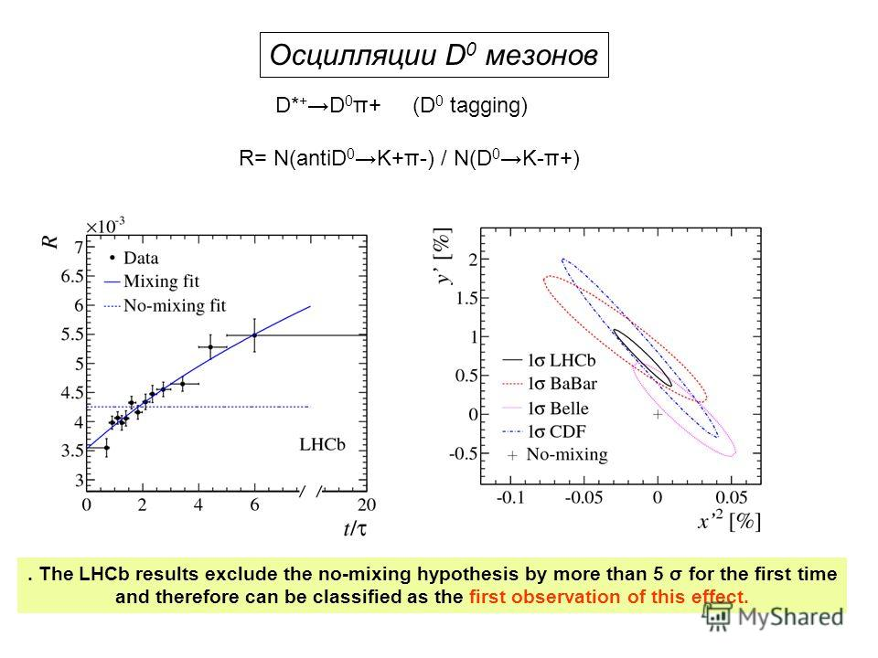 . The LHCb results exclude the no-mixing hypothesis by more than 5 σ for the first time and therefore can be classified as the first observation of this effect. D* + D 0 π+ (D 0 tagging) R= N(antiD 0 K+π-) / N(D 0 K-π+) Осцилляции D 0 мезонов