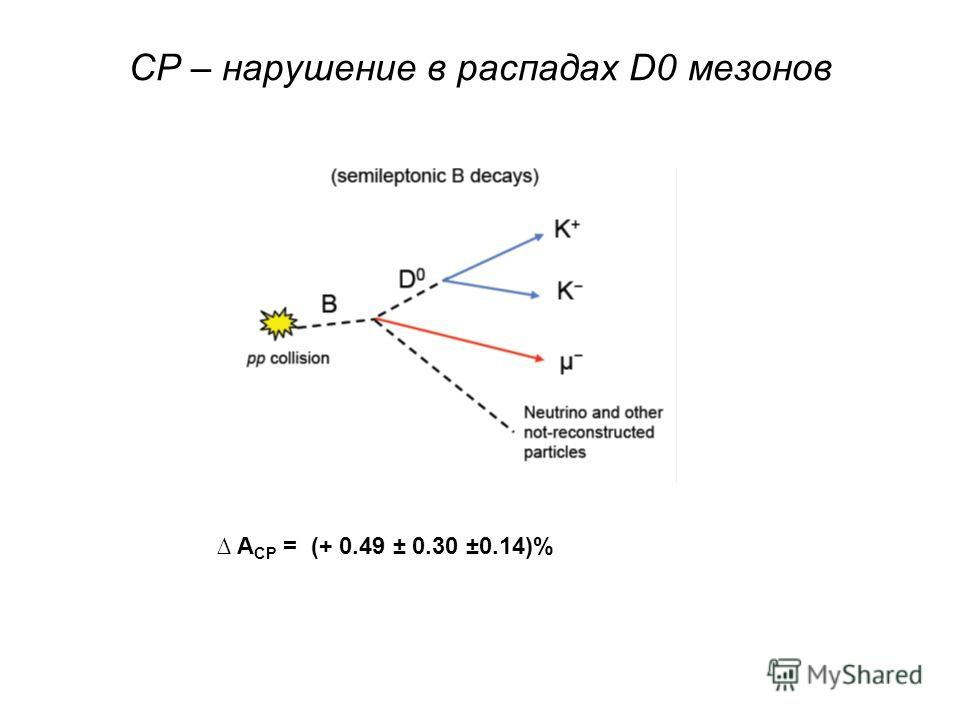 A CP = (+ 0.49 ± 0.30 ±0.14)%