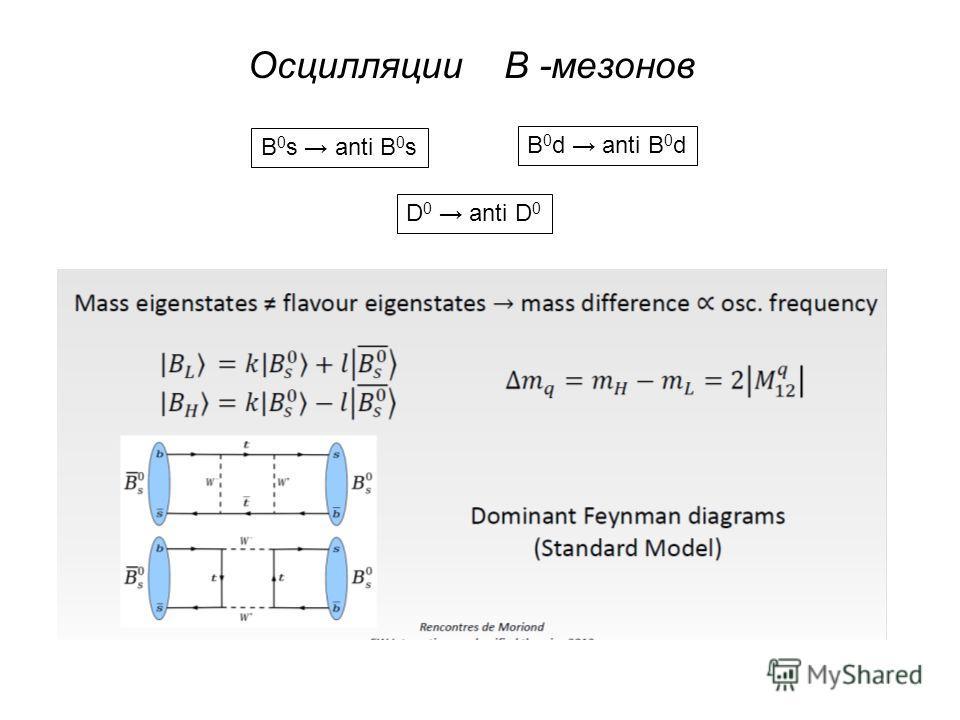 Осцилляции B -мезонов B 0 s anti B 0 s B 0 d anti B 0 d D 0 anti D 0