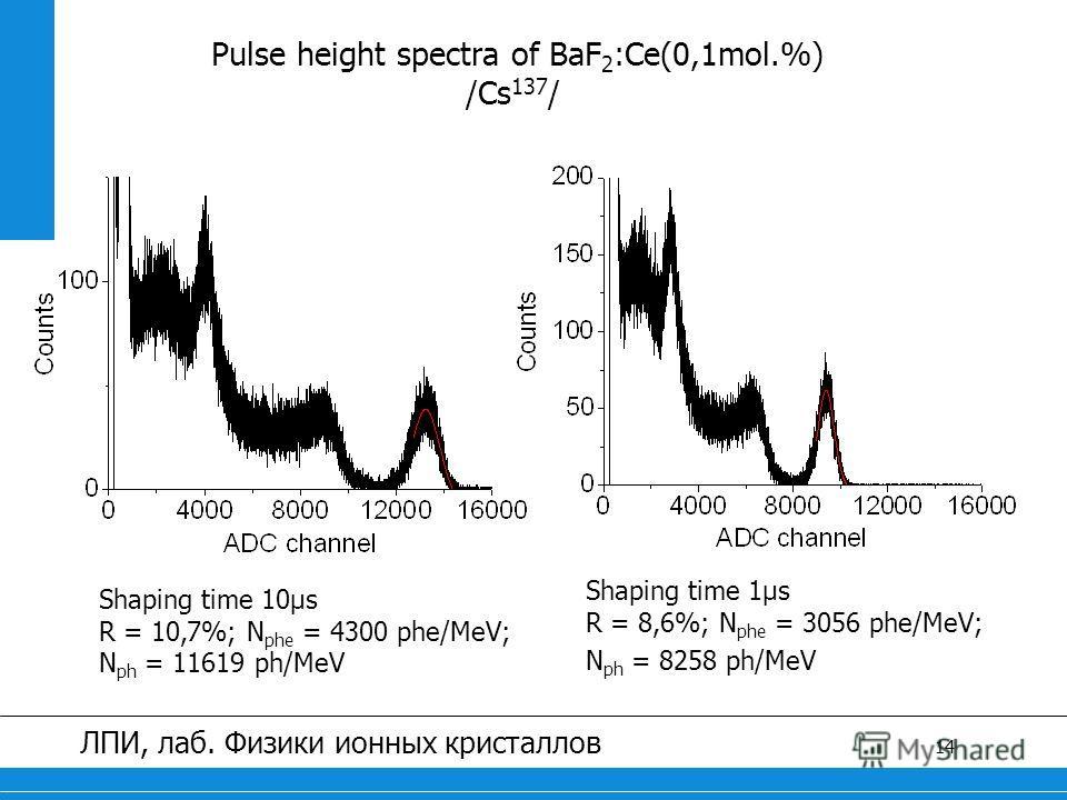 14 ЛПИ, лаб. Физики ионных кристаллов Shaping time 10μs R = 10,7%; N phe = 4300 phe/MeV; N ph = 11619 ph/MeV Pulse height spectra of BaF 2 :Ce(0,1mol.%) /Cs 137 / Shaping time 1μs R = 8,6%; N phe = 3056 phe/MeV; N ph = 8258 ph/MeV