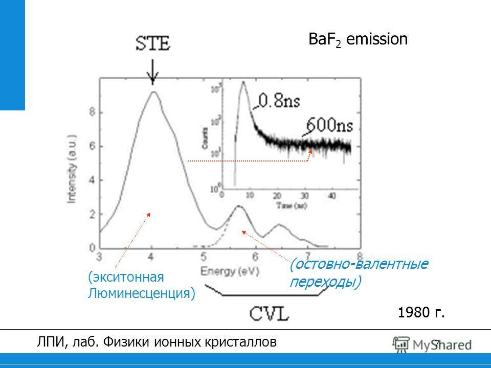 7 ЛПИ, лаб. Физики ионных кристаллов BaF 2 emission (остовно-валентные переходы) (экситонная Люминесценция) 1980 г.