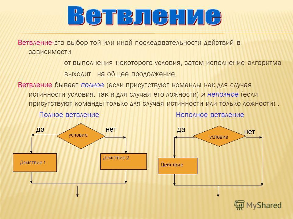 Ветвление-это выбор той или иной последовательности действий в зависимости от выполнения некоторого условия, затем исполнение алгоритма выходит на общее продолжение. Ветвление бывает полное (если присутствуют команды как для случая истинности условия