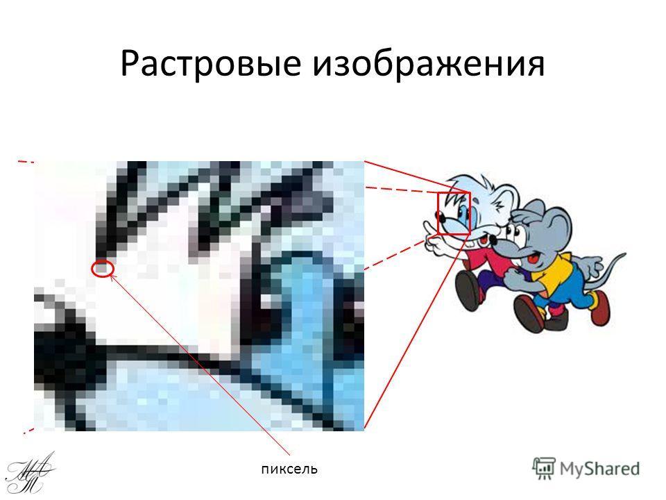 Растровые изображения пиксель