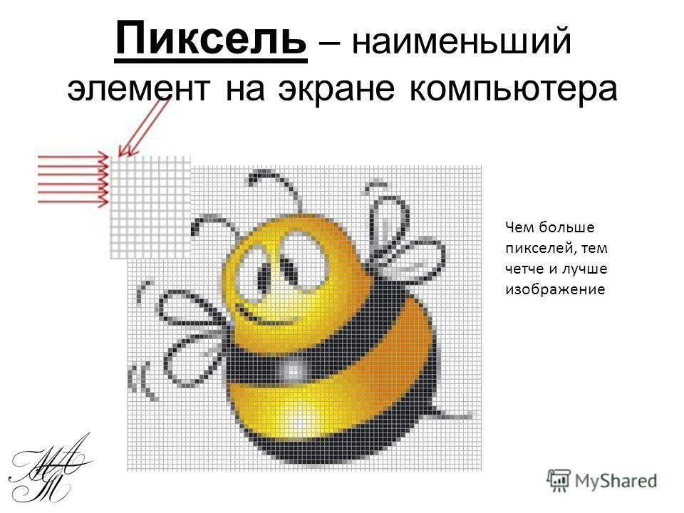 Чем больше пикселей, тем четче и лучше изображение Пиксель – наименьший элемент на экране компьютера