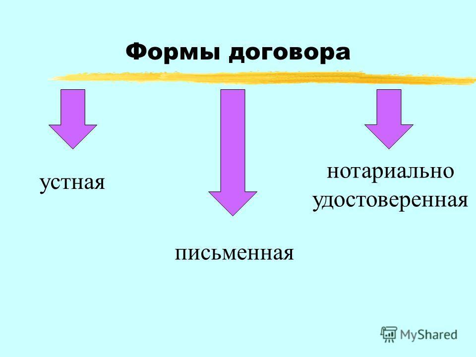 Формы договора устная письменная нотариально удостоверенная