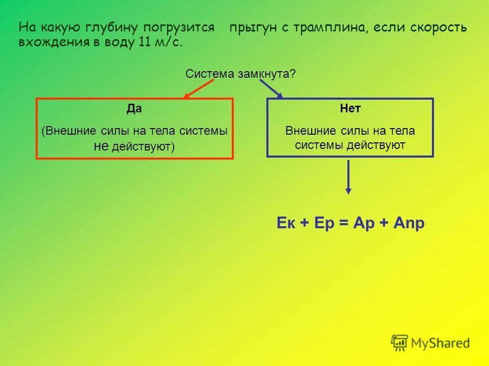 На какую глубину погрузится прыгун с трамплина, если скорость вхождения в воду 11 м/с. Система замкнута? Да (Внешние силы на тела системы не действуют) Нет Внешние силы на тела системы действуют Ек + Ер = Ар + Аnp