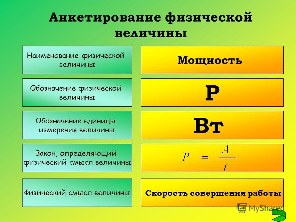 Наименование физической величины Обозначение физической величины Обозначение единицы измерения величины Закон, определяющий физический смысл величины Физический смысл величины Мощность Р Вт Скорость совершения работы Анкетирование физической величины