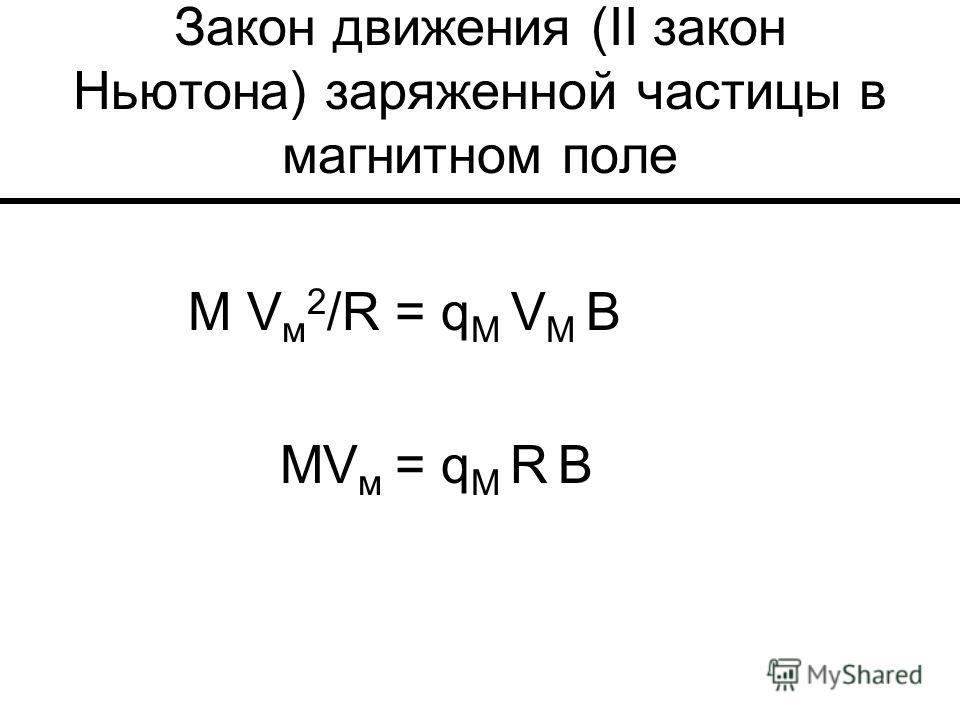 Закон движения (II закон Ньютона) заряженной частицы в магнитном поле M V м 2 /R = q М V М В МV м = q М R В