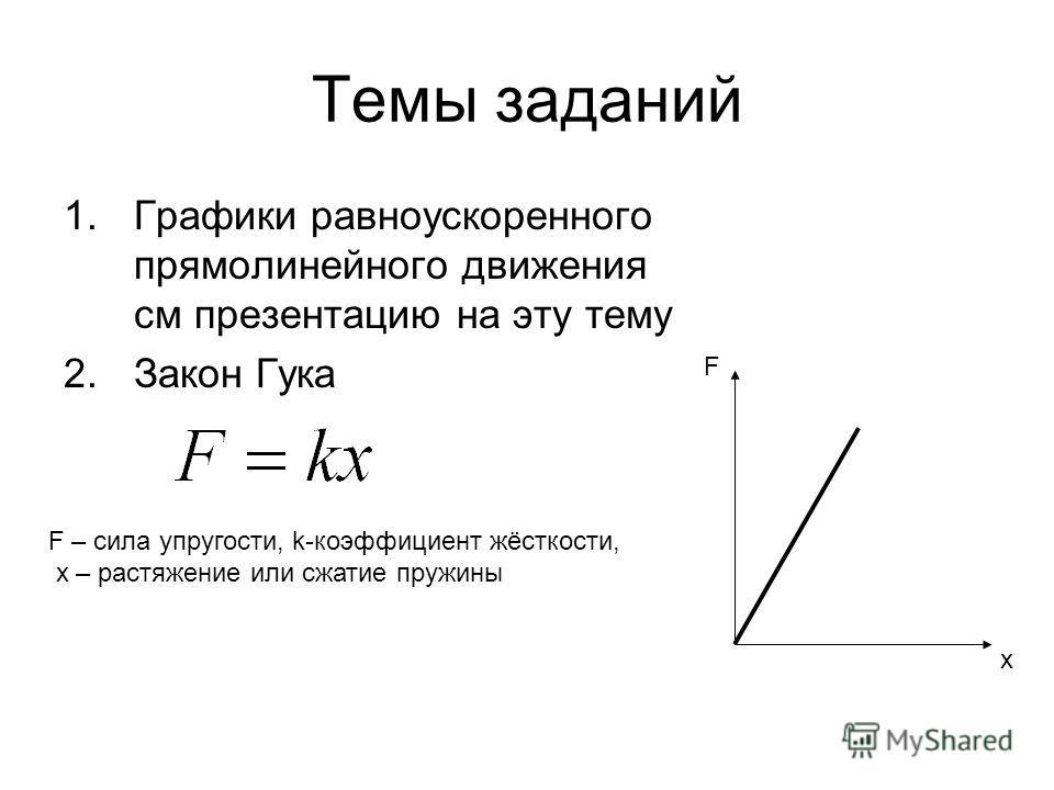 Темы заданий 1.Графики равноускоренного прямолинейного движения см презентацию на эту тему 2.Закон Гука F – сила упругости, k-коэффициент жёсткости, x – растяжение или сжатие пружины F x