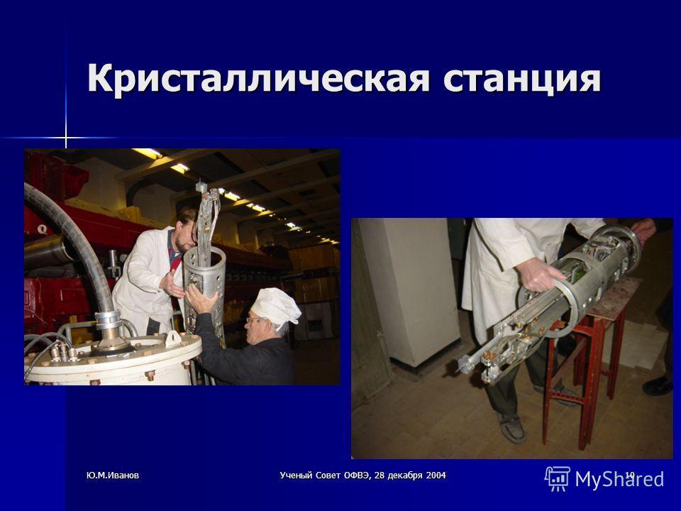 Ю.М.ИвановУченый Совет ОФВЭ, 28 декабря 200410 Кристаллическая станция
