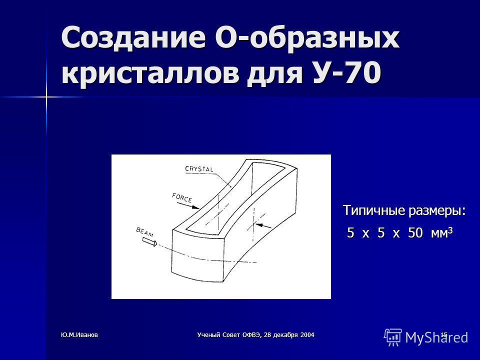 Ю.М.ИвановУченый Совет ОФВЭ, 28 декабря 200415 Создание О-образных кристаллов для У-70 Типичные размеры: 5 x 5 x 50 мм 3 5 x 5 x 50 мм 3