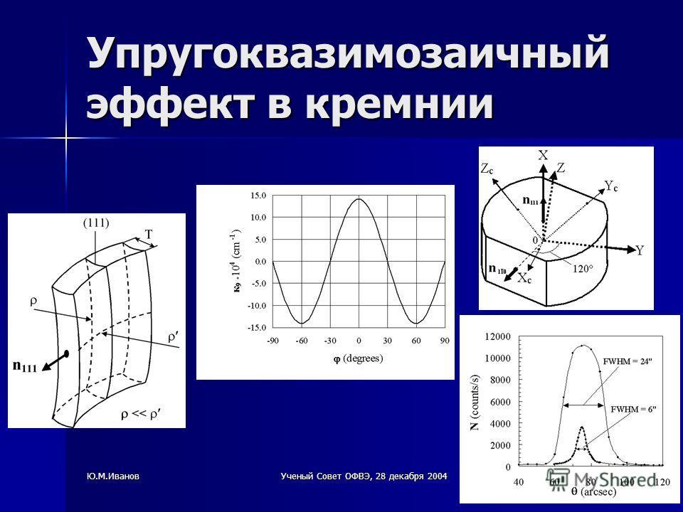 Ю.М.ИвановУченый Совет ОФВЭ, 28 декабря 20044 Упругоквазимозаичный эффект в кремнии