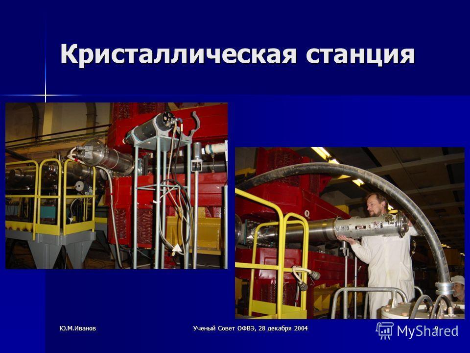Ю.М.ИвановУченый Совет ОФВЭ, 28 декабря 20049 Кристаллическая станция
