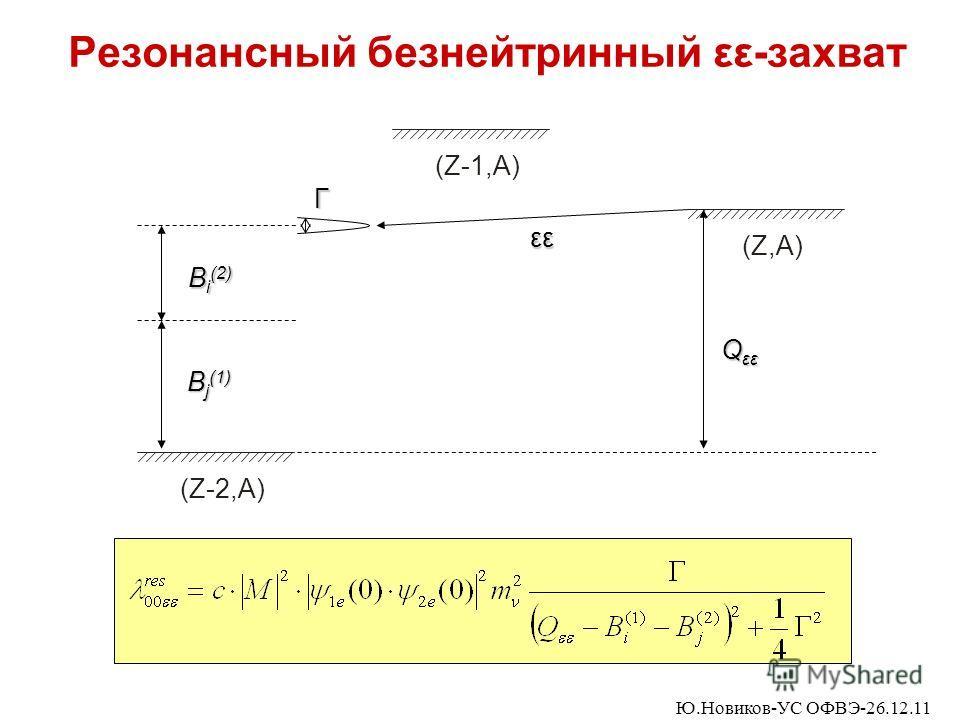 Резонансный безнейтринный εε-захват (Z,A) (Z-1,A) (Z-2,A) Г εε Q εε B i (2) B j (1) Ю.Новиков-УС ОФВЭ-26.12.11
