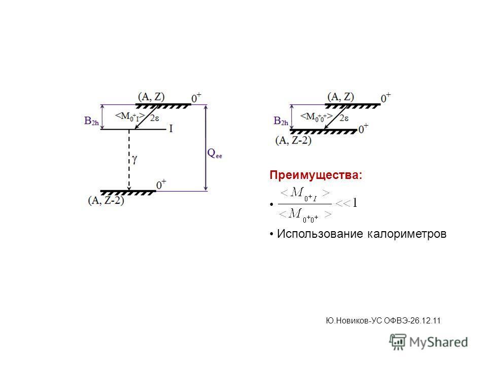 Преимущества: Использование калориметров Ю.Новиков-УС ОФВЭ-26.12.11
