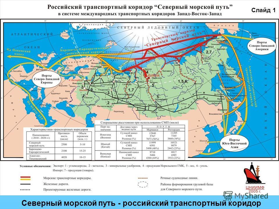 Северный морской путь - российский транспортный коридор Слайд 1