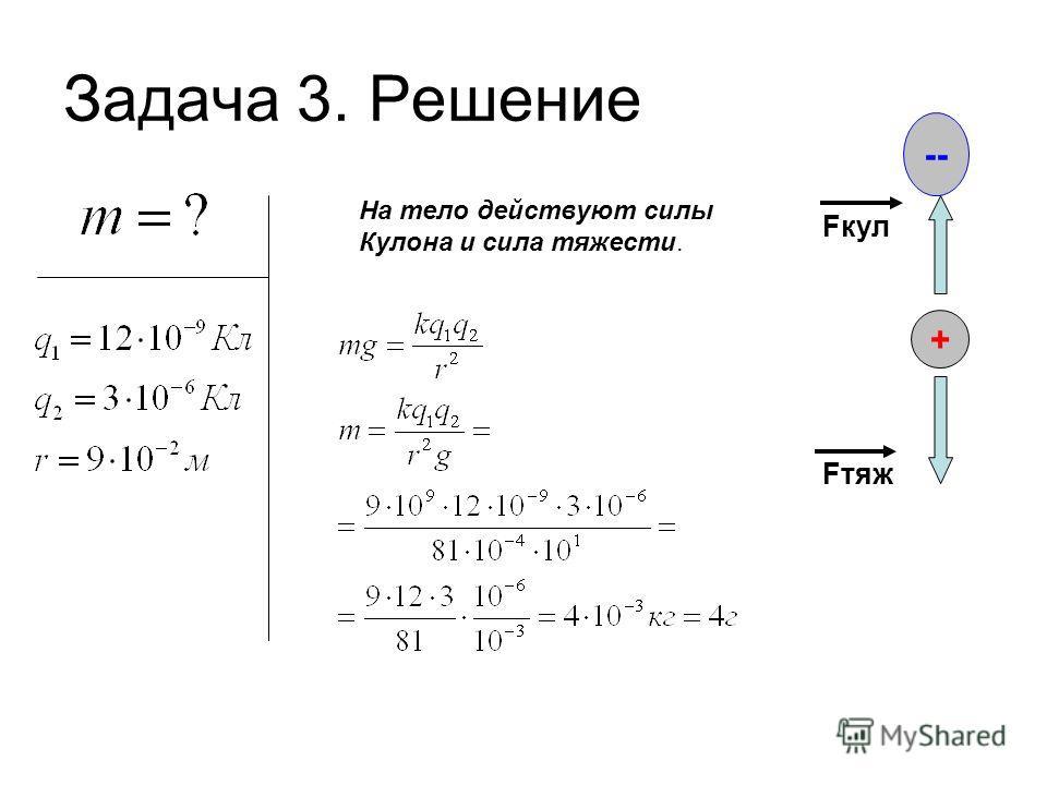 Задача 3. Решение + -- Fтяж Fкул На тело действуют силы Кулона и сила тяжести.