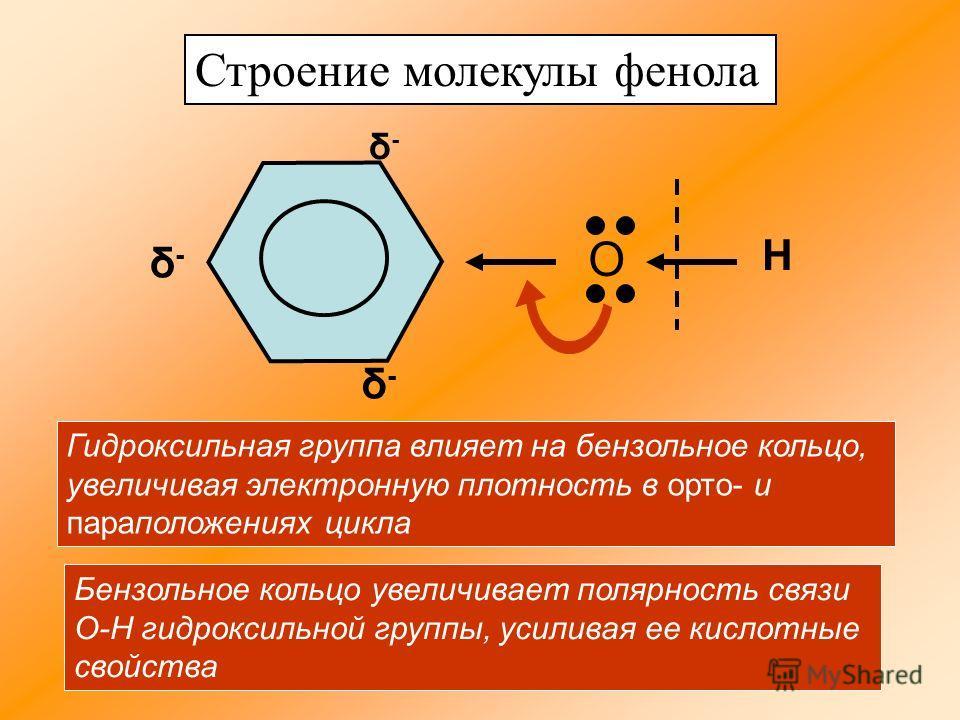 Строение молекулы фенола О Н δ-δ- δ-δ- δ-δ- Гидроксильная группа влияет на бензольное кольцо, увеличивая электронную плотность в орто- и параположениях цикла Бензольное кольцо увеличивает полярность связи О-Н гидроксильной группы, усиливая ее кислотн