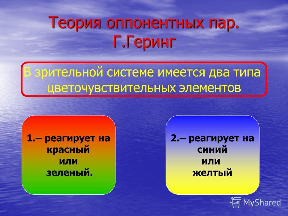 Теория оппонентных пар. Г.Геринг В зрительной системе имеется два типа цветочувствительных элементов 1.– реагирует на красный или зеленый. 2.– реагирует на синий или желтый