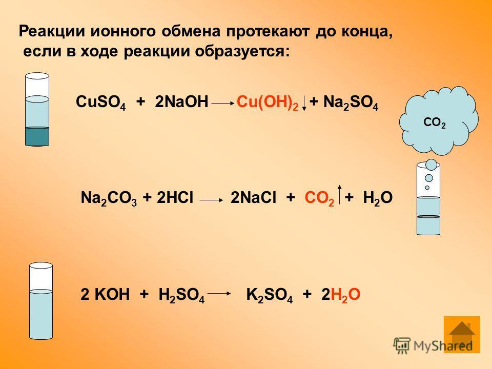 Реакции ионного обмена протекают до конца, если в ходе реакции образуется: СО 2 СuSO 4 + 2NaOH Cu(OH) 2 + Na 2 SO 4 Na 2 CO 3 + 2HCl 2NaCl + CO 2 + H 2 O 2 KOH + H 2 SO 4 K 2 SO 4 + 2H 2 O