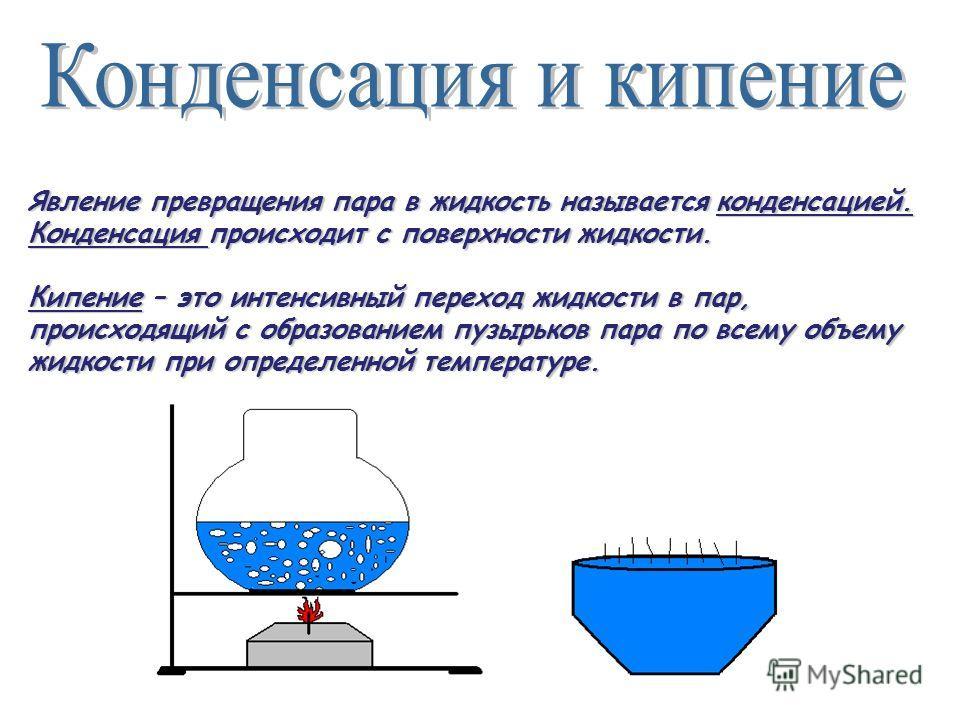 Явление превращения пара в жидкость называется конденсацией. Конденсация происходит с поверхности жидкости. Кипение – это интенсивный переход жидкости в пар, происходящий с образованием пузырьков пара по всему объему жидкости при определенной темпера
