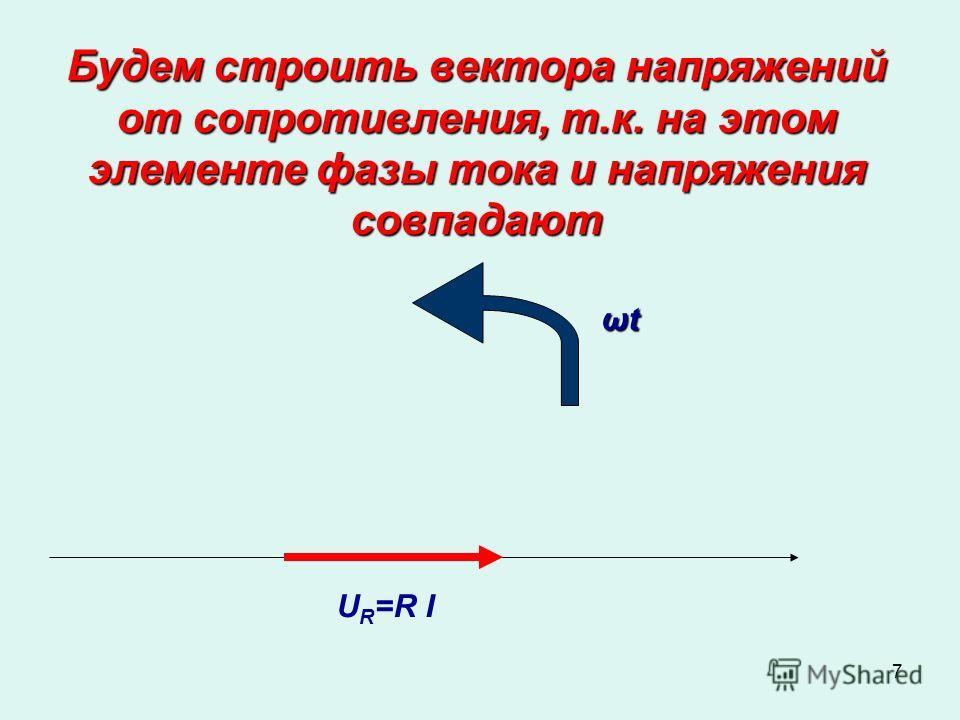 7 Будем строить вектора напряжений от сопротивления, т.к. на этом элементе фазы тока и напряжения совпадают ωtωtωtωt U R =R I