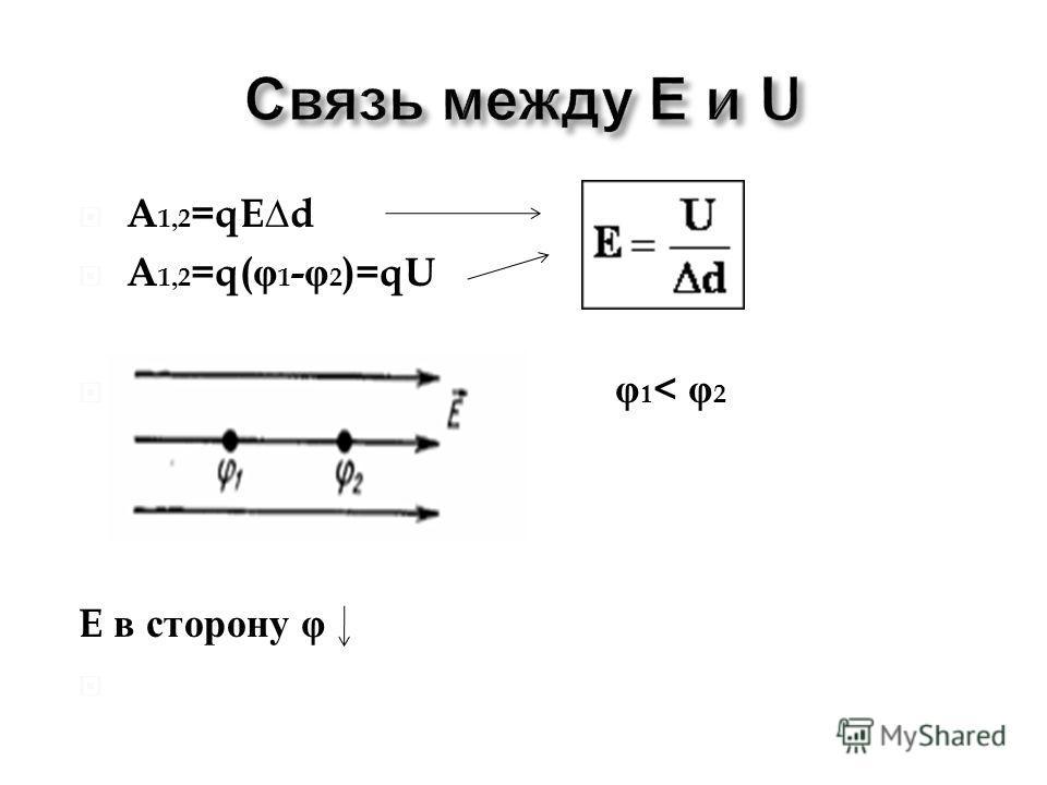 A 1,2 =qEd A 1,2 =q( φ 1 - φ 2 )=qU φ 1 < φ 2 E в сторону φ