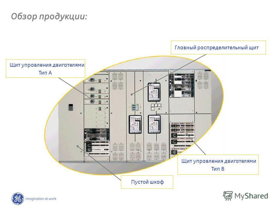 Обзор продукции: Главный распределительный щит Щит управления двигателями Тип B Щит управления двигателями Тип A Пустой шкаф