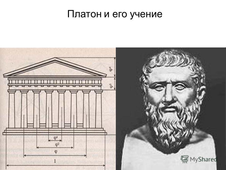 Платон и его учение