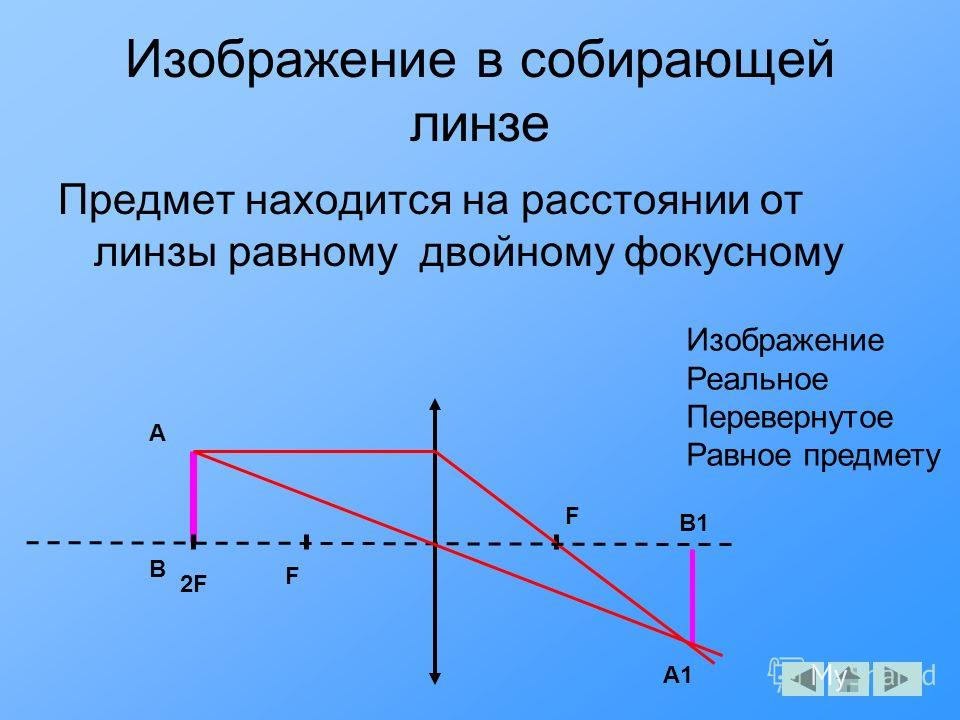 Изображение в собирающей линзе Предмет находится на расстоянии от линзы равному двойному фокусному F F A A1 B B1 Изображение Реальное Перевернутое Равное предмету 2F2F