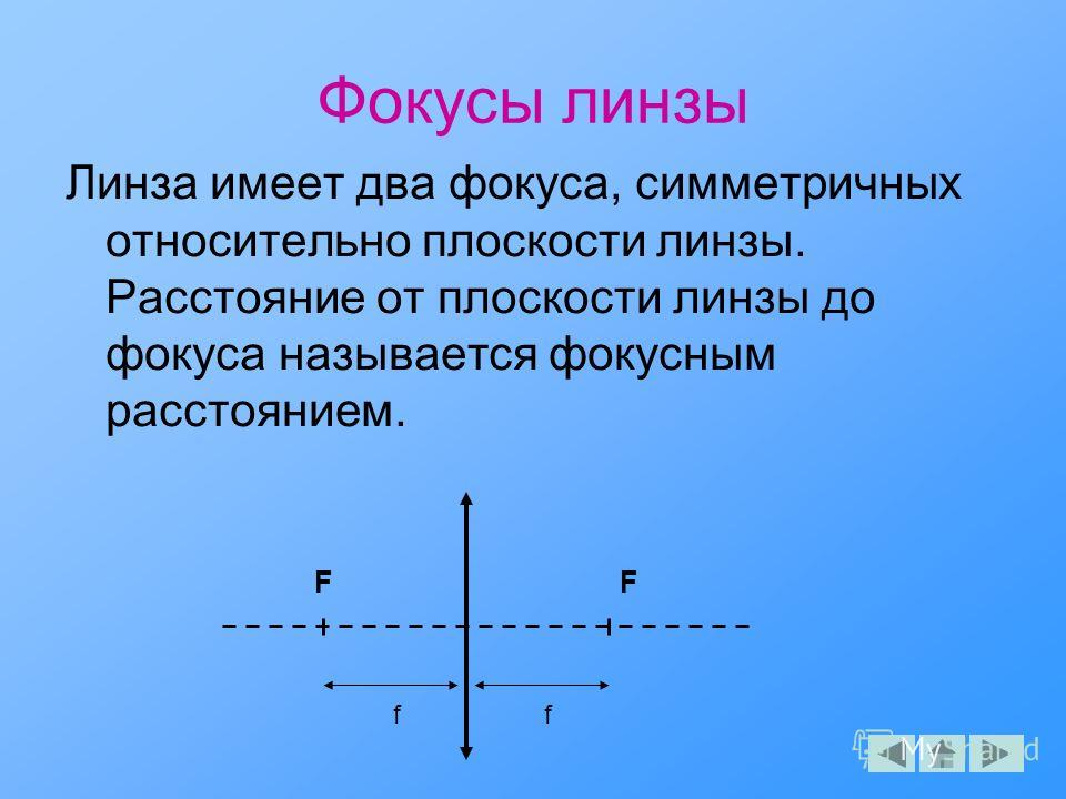 Фокусы линзы Линза имеет два фокуса, симметричных относительно плоскости линзы. Расстояние от плоскости линзы до фокуса называется фокусным расстоянием. F F ff