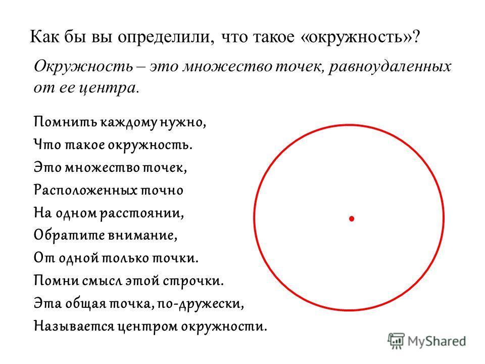 Помнить каждому нужно, Что такое окружность. Это множество точек, Расположенных точно На одном расстоянии, Обратите внимание, От одной только точки. Помни смысл этой строчки. Эта общая точка, по-дружески, Называется центром окружности. Окружность – э