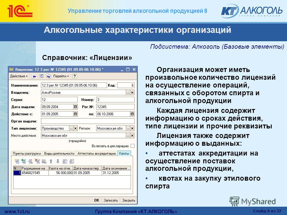 www.1ct.ru Группа Компаний «КТ:АЛКОГОЛЬ» Слайд 6 из 37 Управление торговлей алкогольной продукцией 8 Организация может иметь произвольное количество лицензий на осуществление операций, связанных с оборотом спирта и алкогольной продукции Каждая лиценз