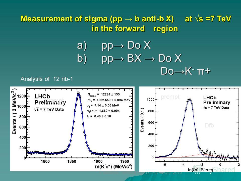 a) pp Do X b) pp BX Do X DoK - π+ a) pp Do X b) pp BX Do X DoK - π+ A.Vorobyov. Seminar HEPD-TPD 14 Oct. 2010 prompt Dfb prompt Analysis of 12 nb-1 Measurement of sigma (pp b anti-b X) at s =7 TeV in the forward region in the forward region
