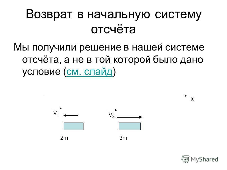 Возврат в начальную систему отсчёта Мы получили решение в нашей системе отсчёта, а не в той которой было дано условие (см. слайд)см. слайд V1V1 2m2m3m3m V2V2 x