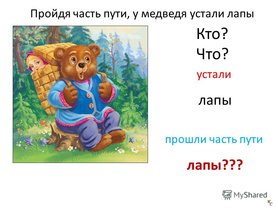 Пройдя часть пути, медведь решил отдохнуть Кто? Что? прошел часть пути решил отдохнуть медведь К С