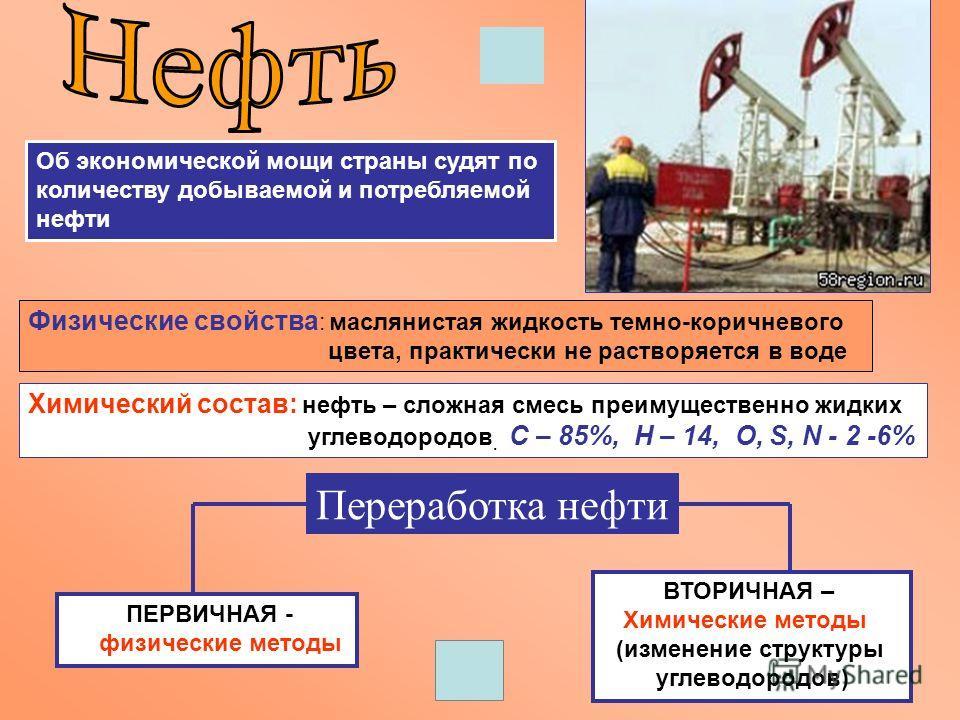 Об экономической мощи страны судят по количеству добываемой и потребляемой нефти Физические свойства : маслянистая жидкость темно-коричневого цвета, практически не растворяется в воде Химический состав: нефть – сложная смесь преимущественно жидких уг