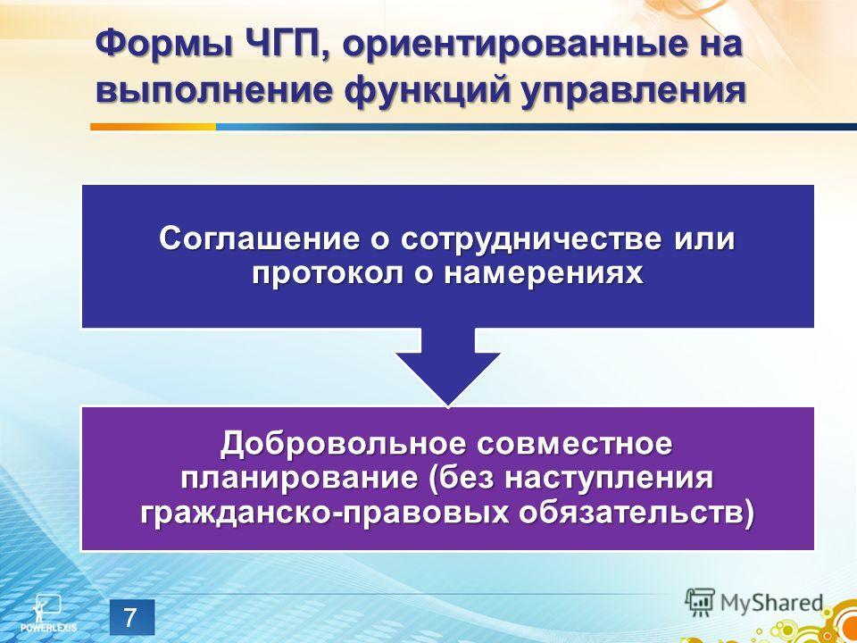 Формы ЧГП, ориентированные на выполнение функций управления Добровольное совместное планирование (без наступления гражданско-правовых обязательств) Соглашение о сотрудничестве или протокол о намерениях 7