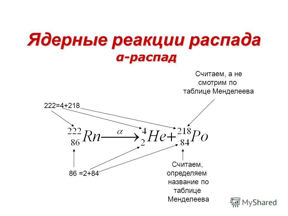 Ядерные реакции распада α-распад 86 =2+84 222=4+218 Считаем, определяем название по таблице Менделеева Считаем, а не смотрим по таблице Менделеева