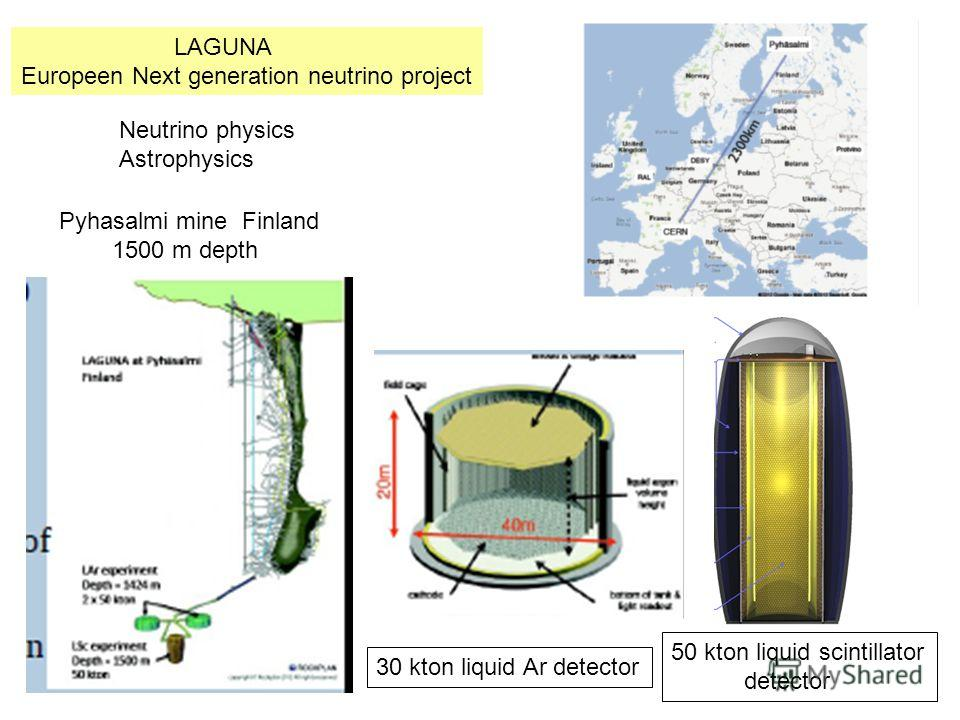 LAGUNA Europeen Next generation neutrino project 30 kton liquid Ar detector 50 kton liquid scintillator detector Pyhasalmi mine Finland 1500 m depth Neutrino physics Astrophysics