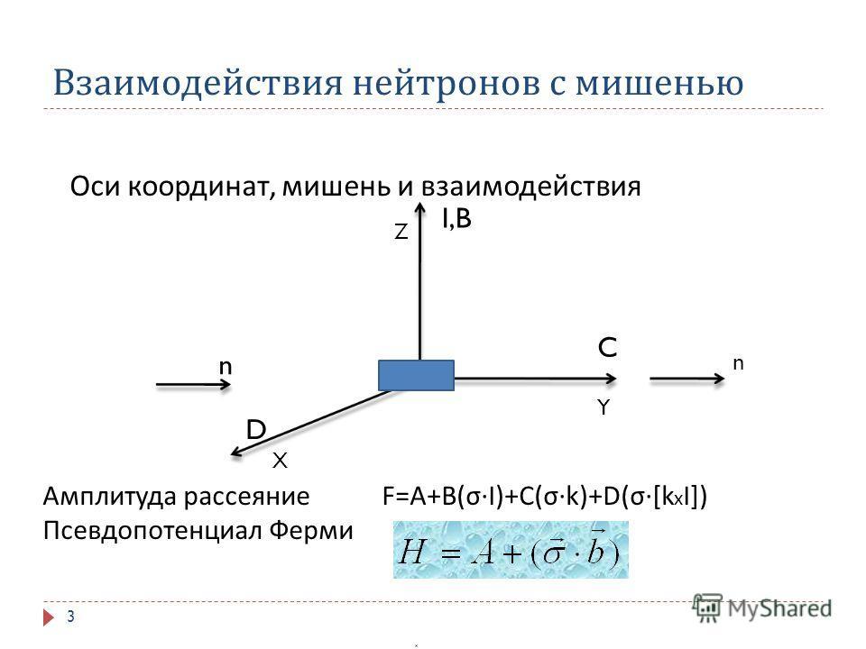 Взаимодействия нейтронов с мишенью Оси координат, мишень и взаимодействия 3 Амплитуда рассеяние F=A+B(σI)+C(σk)+D(σ[k x I]) Псевдопотенциал Ферми Z I,B Y C X n D n